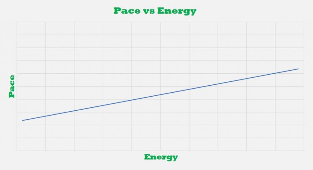 Pace Energy Image